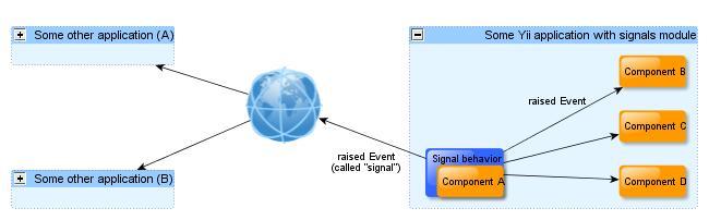 signal emitting